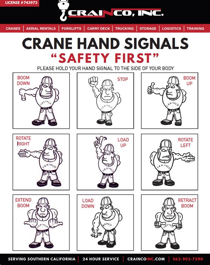 Crane Hand Signals Poster - Crainco Inc.